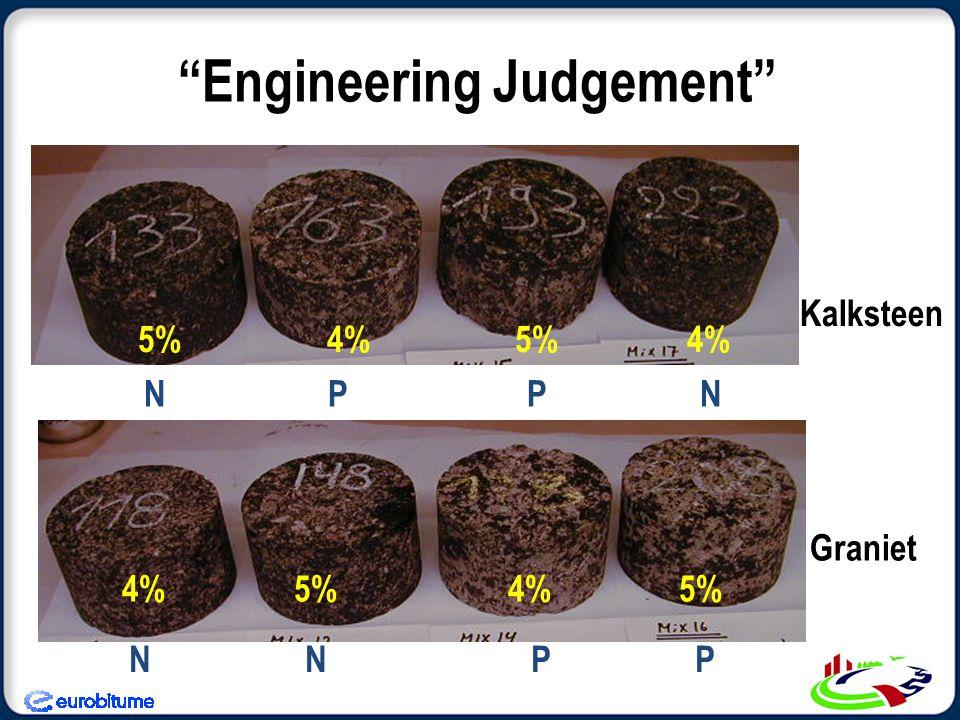 """""""Engineering Judgement"""" Kalksteen Graniet 5% 4% 4% 5% N P P N N N P P"""