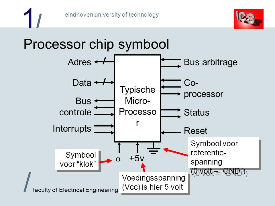 1/1/ / faculty of Electrical Engineering eindhoven university of technology Geheugenchips koppelen aan CPU Statische RAM's en (EP/flash) ROM's: simpel –Adres, data en controle pinnen passen direct –Timing van programmeren ROM's: oplosbaar Dynamische RAM's: niet zo simpel –Adres gesplitst (RAS/CAS): multiplexer nodig –Op tijd verversen van ladingen nodig –Controle pinnen passen (totaal) niet –Timing zeer kritisch voor hoogste snelheid –Gebruik dynamisch RAM controller standaard