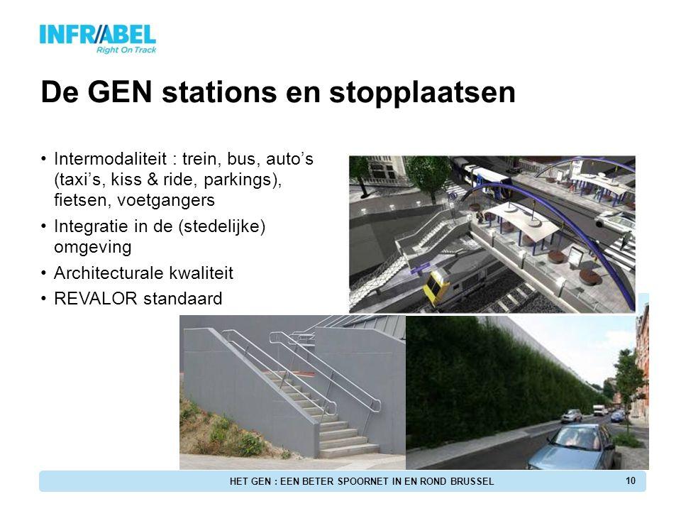 HET GEN : EEN BETER SPOORNET IN EN ROND BRUSSEL 10 De GEN stations en stopplaatsen Intermodaliteit : trein, bus, auto's (taxi's, kiss & ride, parkings