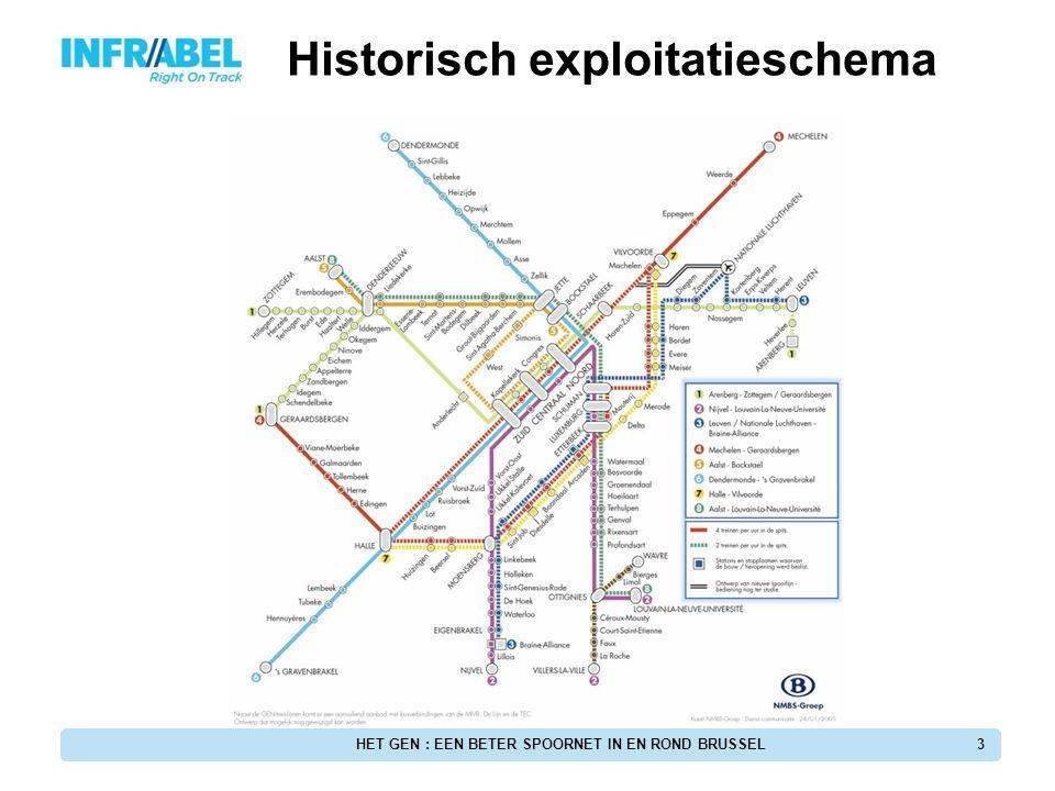 HET GEN : EEN BETER SPOORNET IN EN ROND BRUSSEL4 GEN stations in Brussel