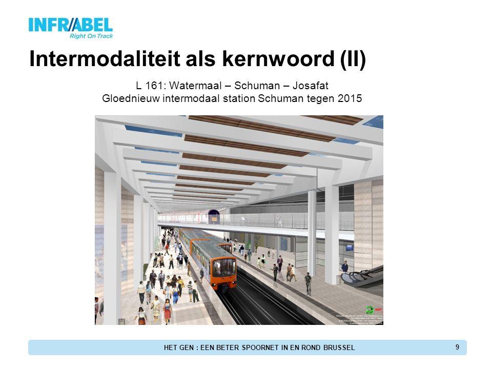 HET GEN : EEN BETER SPOORNET IN EN ROND BRUSSEL 10 De GEN stations en stopplaatsen Intermodaliteit : trein, bus, auto's (taxi's, kiss & ride, parkings), fietsen, voetgangers Integratie in de (stedelijke) omgeving Architecturale kwaliteit REVALOR standaard
