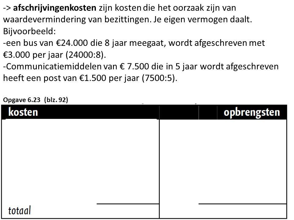 -> afschrijvingenkosten zijn kosten die het oorzaak zijn van waardevermindering van bezittingen. Je eigen vermogen daalt. Bijvoorbeeld: -een bus van €