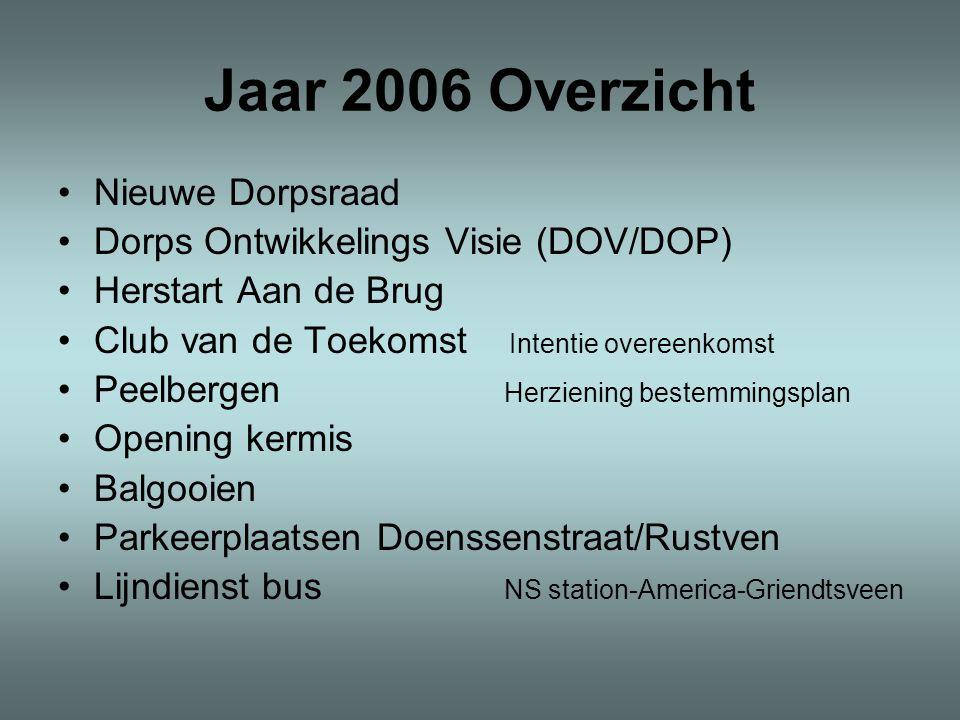 Jaar 2006 Overzicht Nieuwe Dorpsraad Dorps Ontwikkelings Visie (DOV/DOP) Herstart Aan de Brug Club van de Toekomst Intentie overeenkomst Peelbergen He