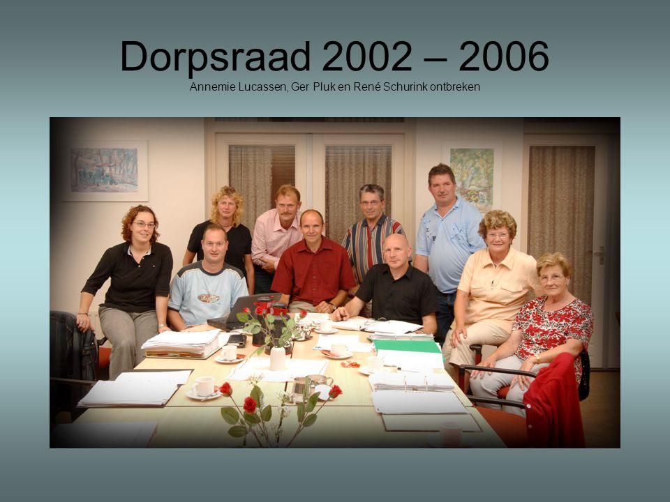 Dorps Ontwikkelings Plan Afstemmen met gemeente