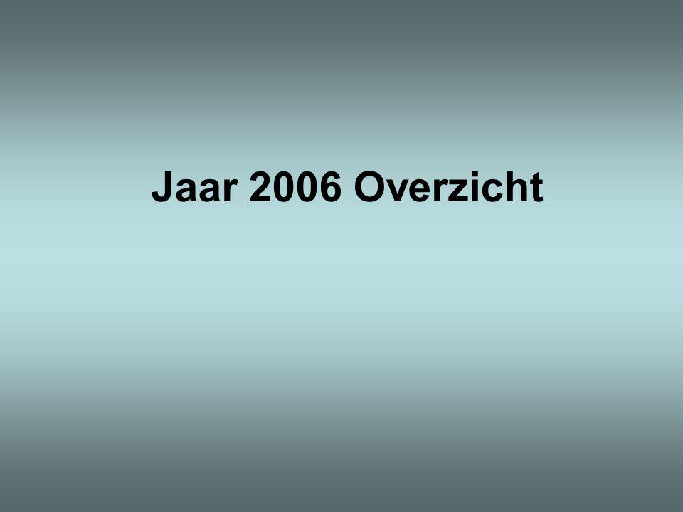 Plannen 2006 Herstart Aan de Brug Meanderen Kabroeksebeek Dorps Ontwikkelings Plan (DOV / DOP) Onderwerpen uit Dorpsplan.