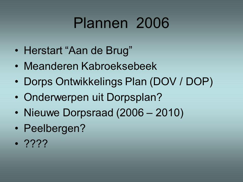 """Plannen 2006 Herstart """"Aan de Brug"""" Meanderen Kabroeksebeek Dorps Ontwikkelings Plan (DOV / DOP) Onderwerpen uit Dorpsplan? Nieuwe Dorpsraad (2006 – 2"""