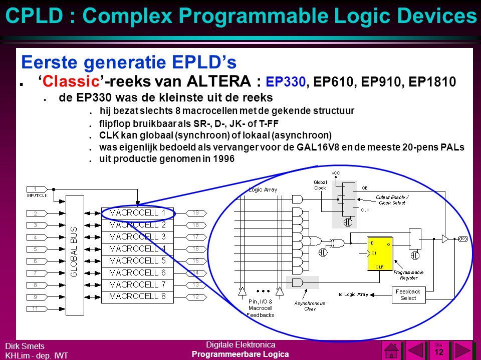Dirk Smets KHLim - dep. IWT Digitale Elektronica Programmeerbare Logica CPLD : Complex Programmable Logic Devices DIA 11 DIA 11 Eerste generatie EPLD'