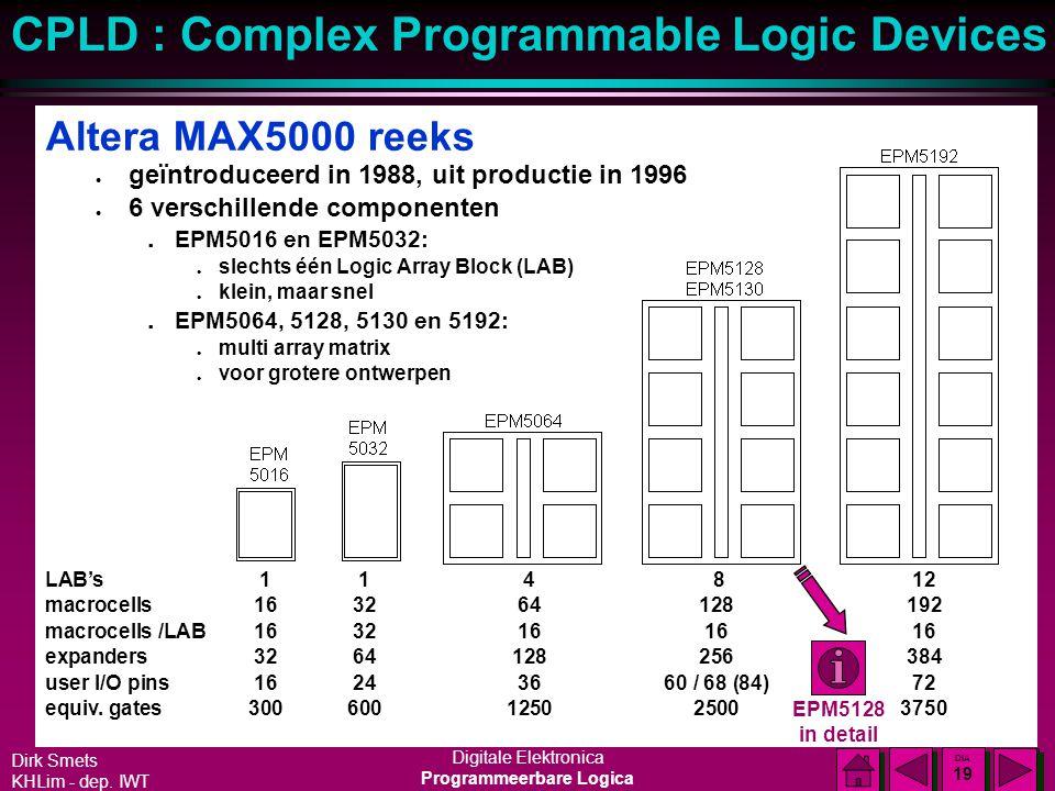 Dirk Smets KHLim - dep. IWT Digitale Elektronica Programmeerbare Logica CPLD : Complex Programmable Logic Devices DIA 18 DIA 18 Tweede generatie EPLD'