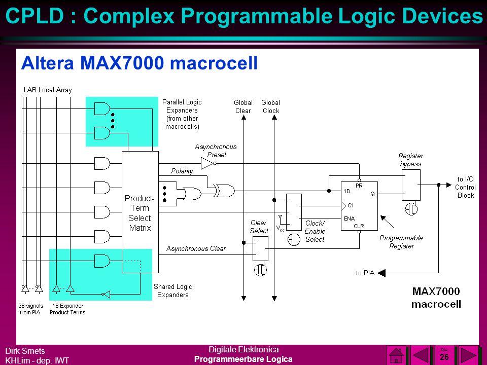 Dirk Smets KHLim - dep. IWT Digitale Elektronica Programmeerbare Logica CPLD : Complex Programmable Logic Devices DIA 25 DIA 25 Altera MAX7000 block d