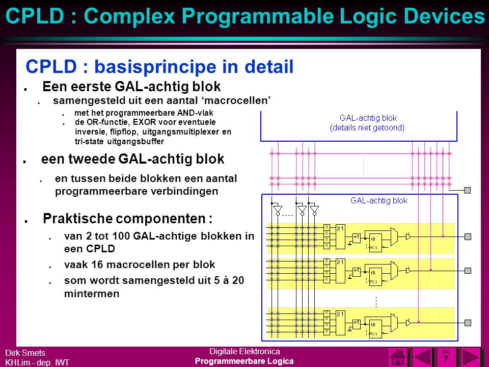 Dirk Smets KHLim - dep. IWT Digitale Elektronica Programmeerbare Logica CPLD : Complex Programmable Logic Devices DIA 6 DIA 6 CPLD : basisprincipe n E