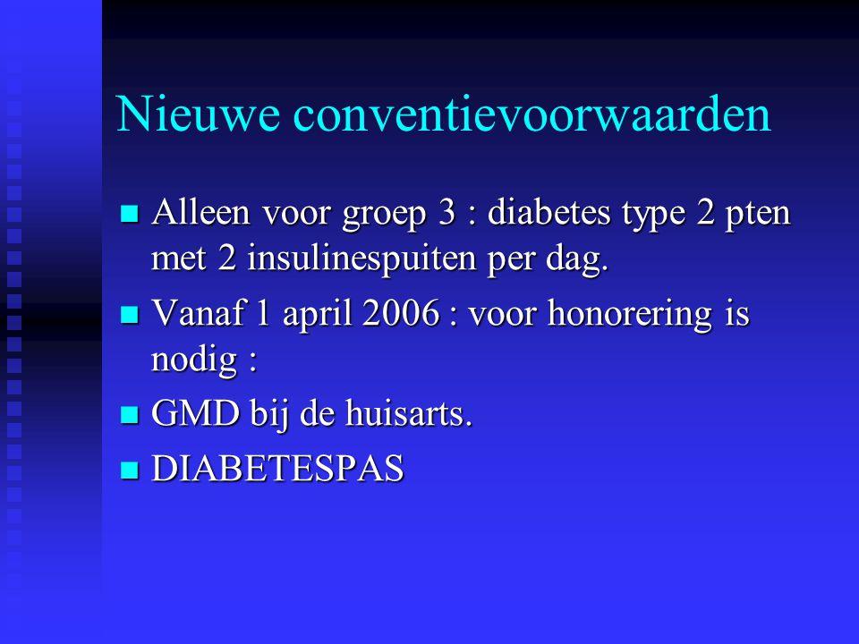 Nieuwe conventievoorwaarden Alleen voor groep 3 : diabetes type 2 pten met 2 insulinespuiten per dag. Alleen voor groep 3 : diabetes type 2 pten met 2