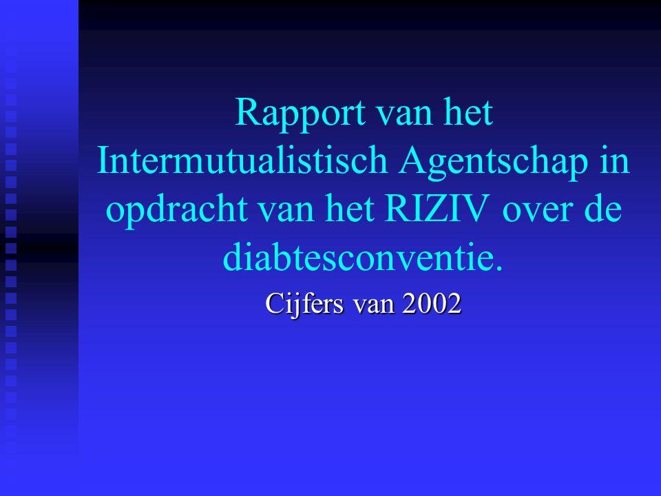 Rapport van het Intermutualistisch Agentschap in opdracht van het RIZIV over de diabtesconventie. Cijfers van 2002