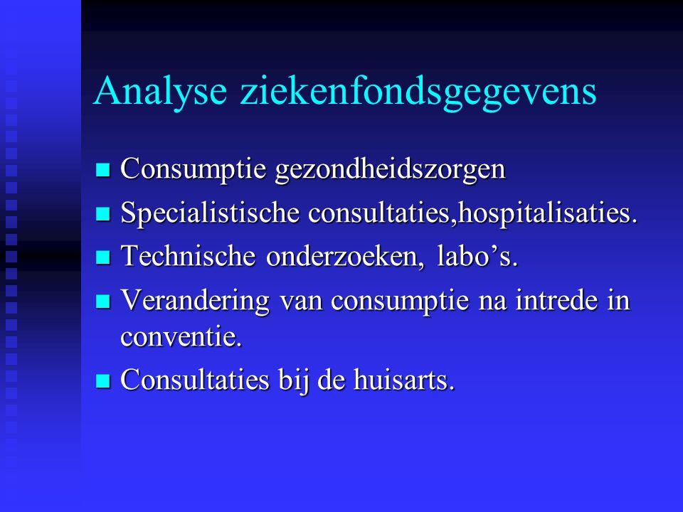 Analyse ziekenfondsgegevens Consumptie gezondheidszorgen Consumptie gezondheidszorgen Specialistische consultaties,hospitalisaties. Specialistische co