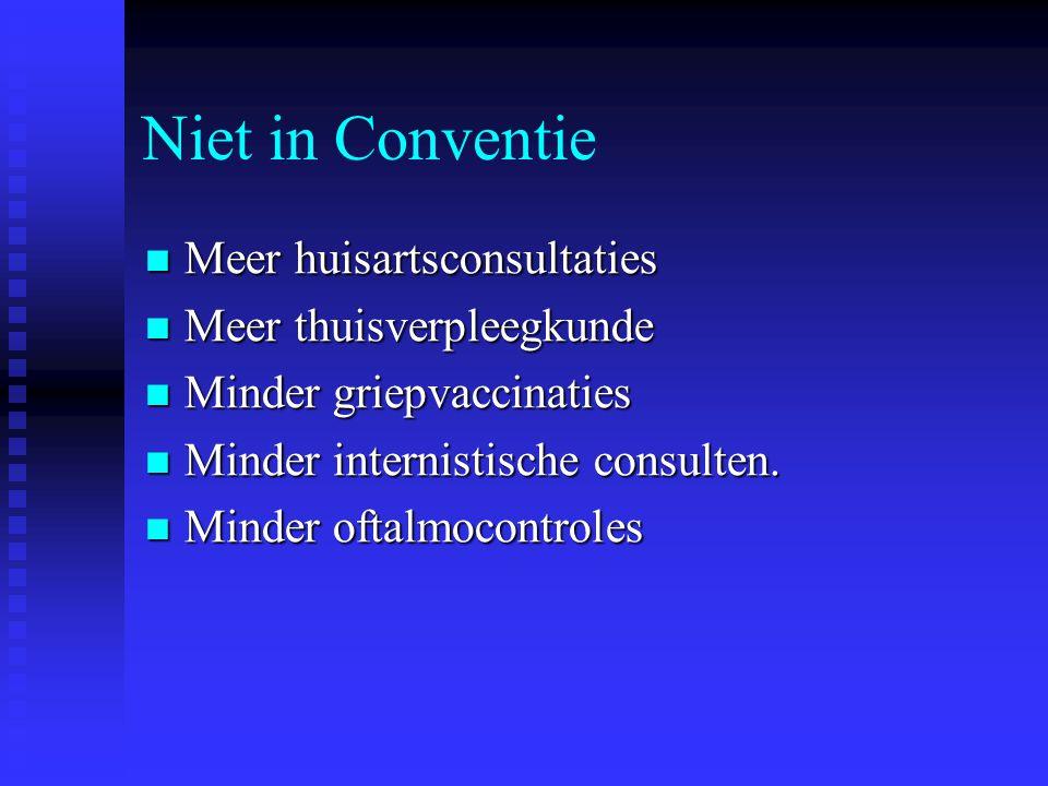 Niet in Conventie Meer huisartsconsultaties Meer huisartsconsultaties Meer thuisverpleegkunde Meer thuisverpleegkunde Minder griepvaccinaties Minder g