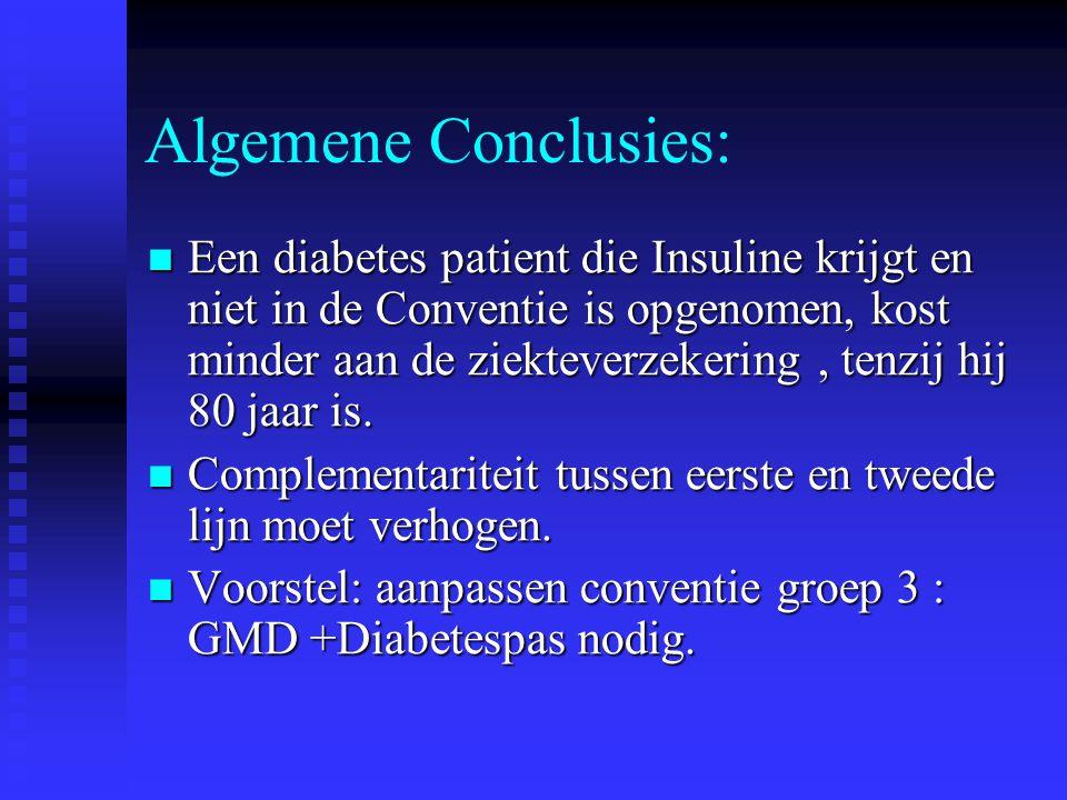 Algemene Conclusies: Een diabetes patient die Insuline krijgt en niet in de Conventie is opgenomen, kost minder aan de ziekteverzekering, tenzij hij 8