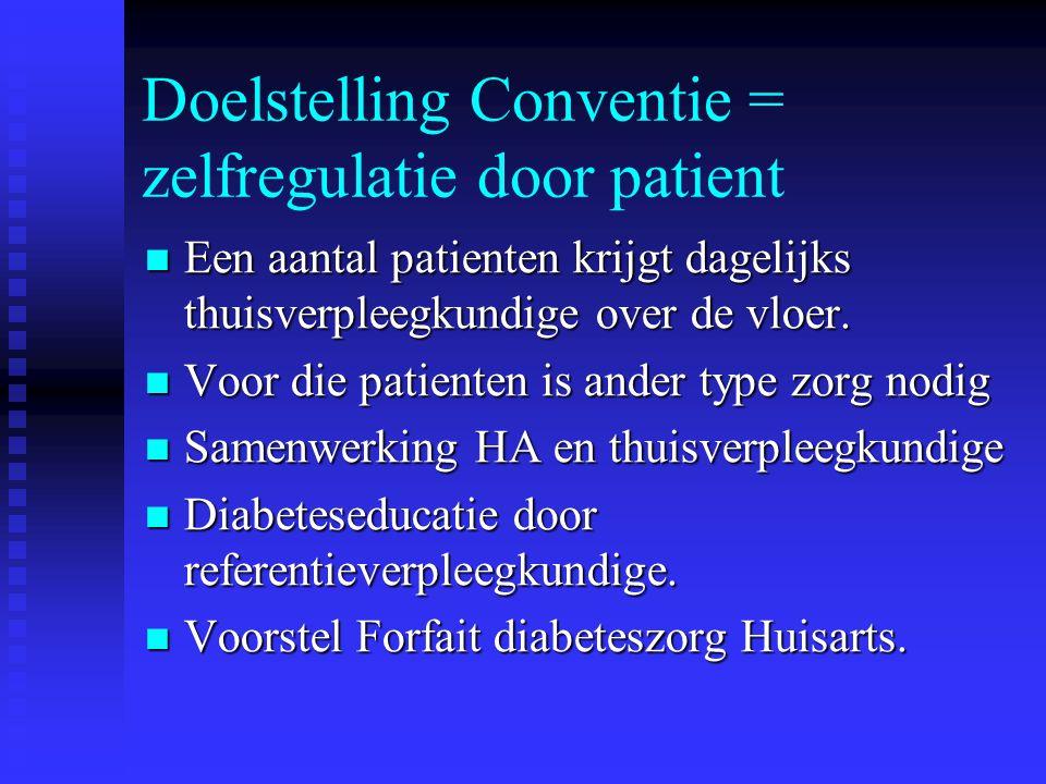 Doelstelling Conventie = zelfregulatie door patient Een aantal patienten krijgt dagelijks thuisverpleegkundige over de vloer. Een aantal patienten kri
