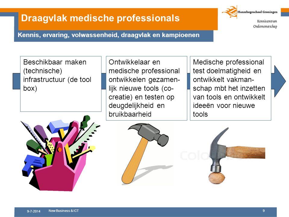 9-7-2014 New Business & ICT9 Draagvlak medische professionals Kennis, ervaring, volwassenheid, draagvlak en kampioenen Beschikbaar maken (technische)