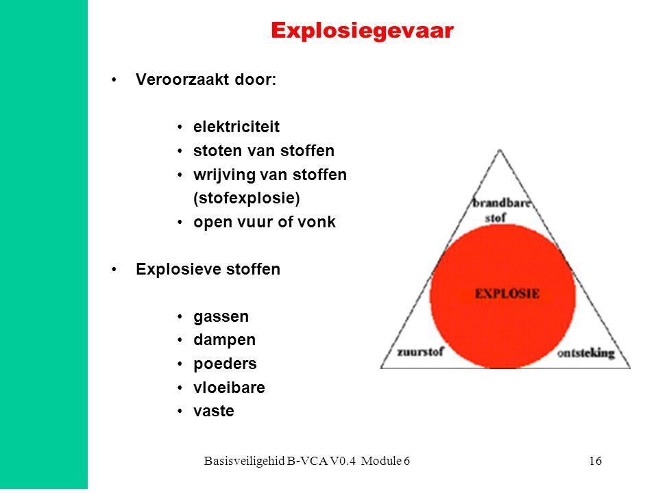 Basisveiligehid B-VCA V0.4 Module 616 Explosiegevaar Veroorzaakt door: elektriciteit stoten van stoffen wrijving van stoffen (stofexplosie) open vuur of vonk Explosieve stoffen gassen dampen poeders vloeibare vaste