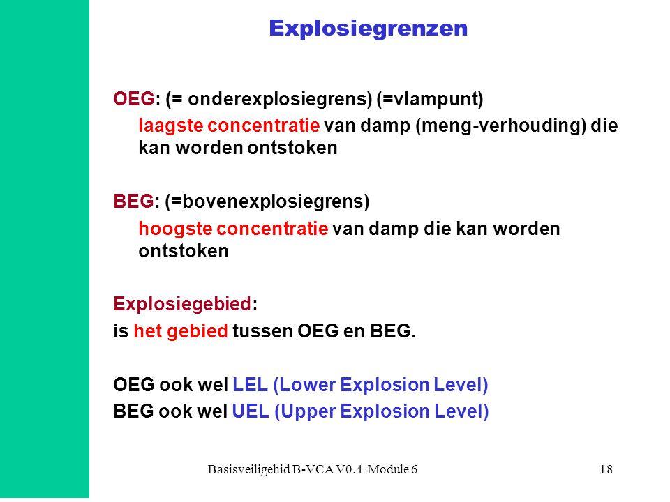 Basisveiligehid B-VCA V0.4 Module 618 Explosiegrenzen OEG: (= onderexplosiegrens) (=vlampunt) laagste concentratie van damp (meng-verhouding) die kan worden ontstoken BEG: (=bovenexplosiegrens) hoogste concentratie van damp die kan worden ontstoken Explosiegebied: is het gebied tussen OEG en BEG.