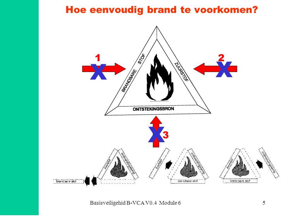 Basisveiligehid B-VCA V0.4 Module 65 Hoe eenvoudig brand te voorkomen? 12 3 X X X
