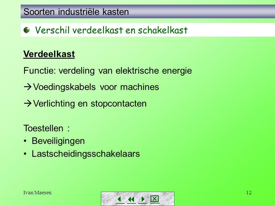 Ivan Maesen12        Soorten industriële kasten Verschil verdeelkast en schakelkast Verdeelkast Functie: verdeling van elektrische energie  V