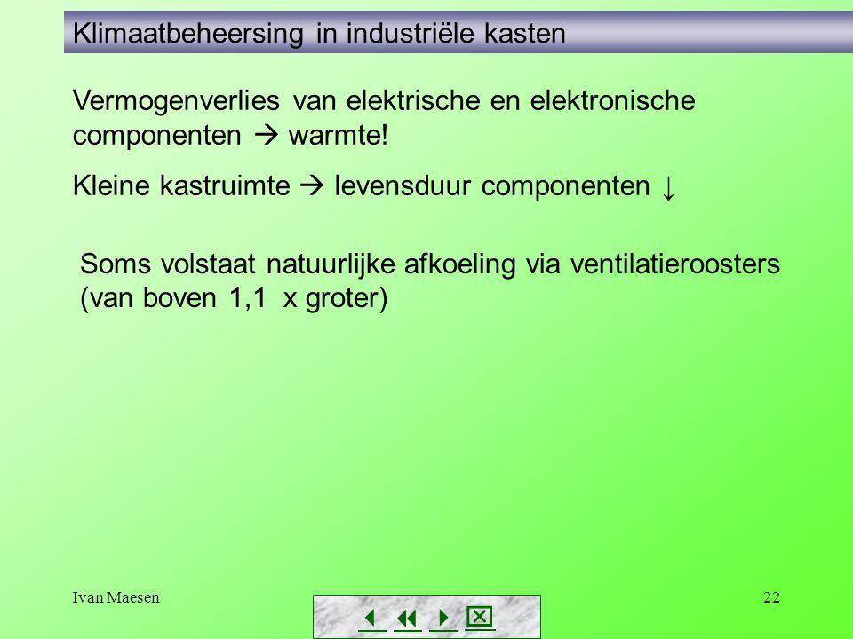 Ivan Maesen22        Vermogenverlies van elektrische en elektronische componenten  warmte! Kleine kastruimte  levensduur componenten ↓ Soms