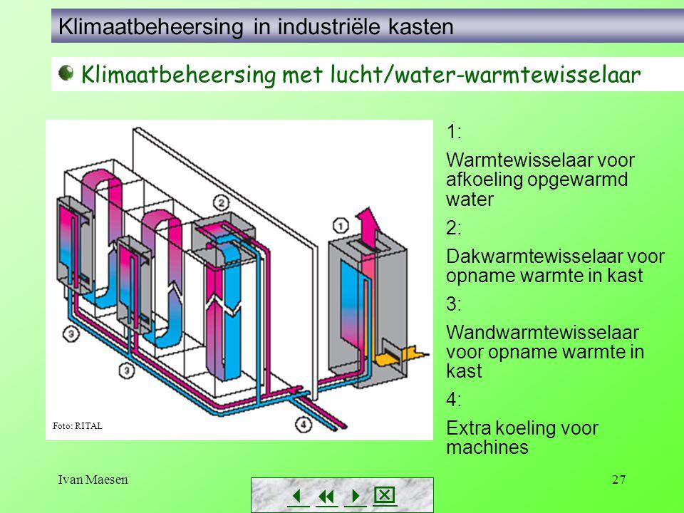Ivan Maesen27        Klimaatbeheersing met lucht/water-warmtewisselaar 1: Warmtewisselaar voor afkoeling opgewarmd water 2: Dakwarmtewisselaar