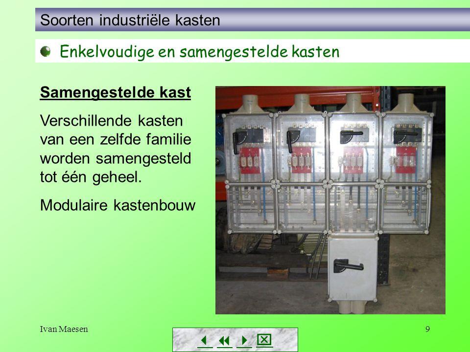 Ivan Maesen9        Soorten industriële kasten Enkelvoudige en samengestelde kasten Samengestelde kast Verschillende kasten van een zelfde fam