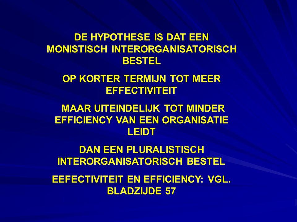 DE HYPOTHESE IS DAT EEN MONISTISCH INTERORGANISATORISCH BESTEL OP KORTER TERMIJN TOT MEER EFFECTIVITEIT MAAR UITEINDELIJK TOT MINDER EFFICIENCY VAN EEN ORGANISATIE LEIDT DAN EEN PLURALISTISCH INTERORGANISATORISCH BESTEL EEFECTIVITEIT EN EFFICIENCY: VGL.