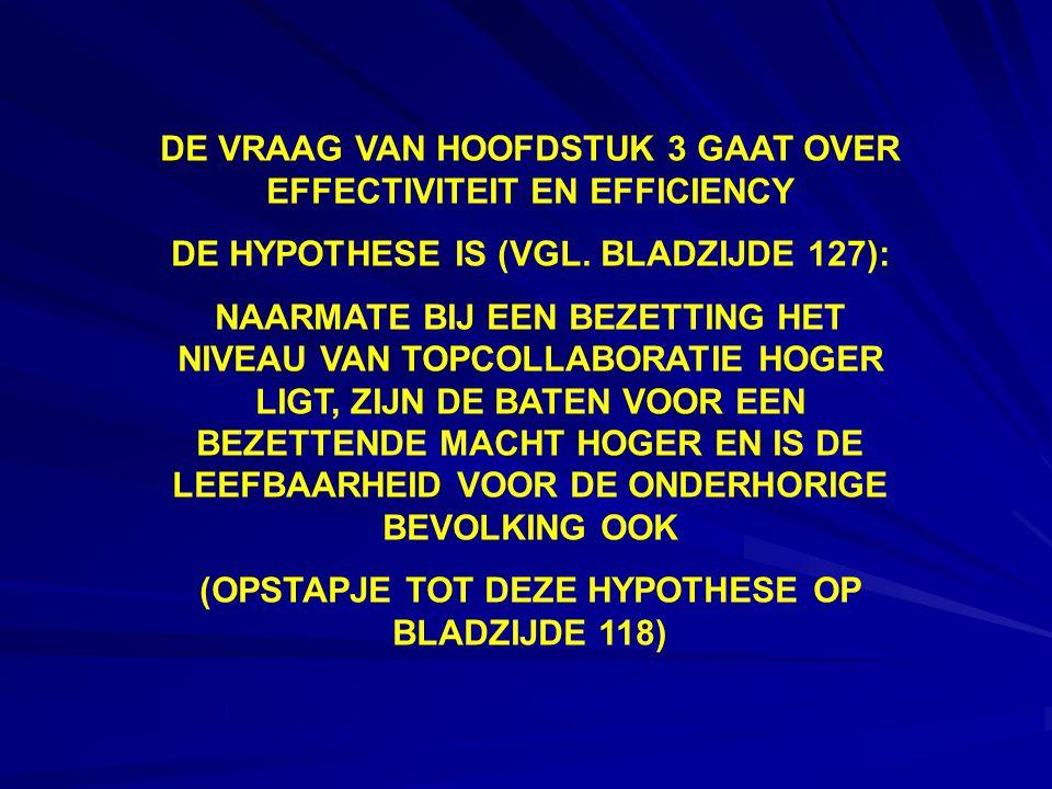 DE VRAAG VAN HOOFDSTUK 3 GAAT OVER EFFECTIVITEIT EN EFFICIENCY DE HYPOTHESE IS (VGL.