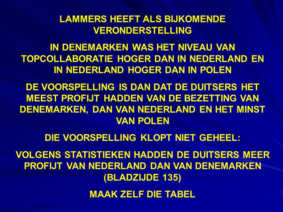 LAMMERS HEEFT ALS BIJKOMENDE VERONDERSTELLING IN DENEMARKEN WAS HET NIVEAU VAN TOPCOLLABORATIE HOGER DAN IN NEDERLAND EN IN NEDERLAND HOGER DAN IN POLEN DE VOORSPELLING IS DAN DAT DE DUITSERS HET MEEST PROFIJT HADDEN VAN DE BEZETTING VAN DENEMARKEN, DAN VAN NEDERLAND EN HET MINST VAN POLEN DIE VOORSPELLING KLOPT NIET GEHEEL: VOLGENS STATISTIEKEN HADDEN DE DUITSERS MEER PROFIJT VAN NEDERLAND DAN VAN DENEMARKEN (BLADZIJDE 135) MAAK ZELF DIE TABEL