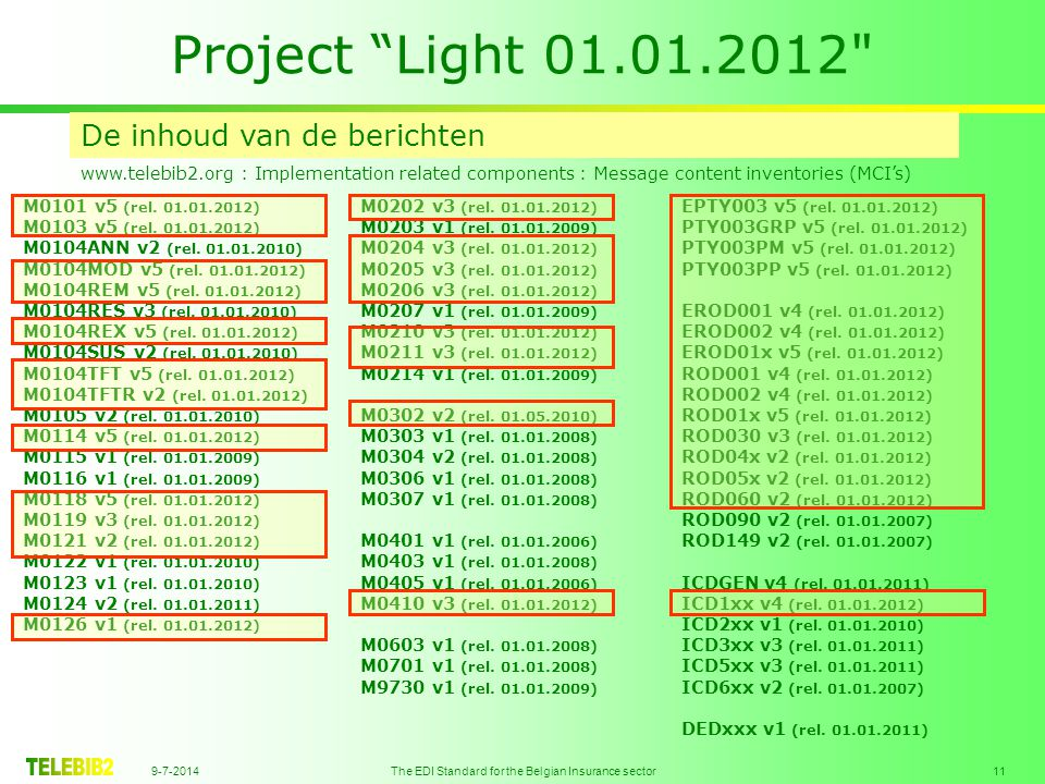 9-7-2014 The EDI Standard for the Belgian Insurance sector 11 Project Light 01.01.2012 De inhoud van de berichten www.telebib2.org : Implementation related components : Message content inventories (MCI's) M0101 v5 (rel.