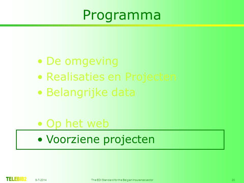 9-7-2014 The EDI Standard for the Belgian Insurance sector 20 Programma De omgeving Realisaties en Projecten Belangrijke data Op het web Voorziene projecten