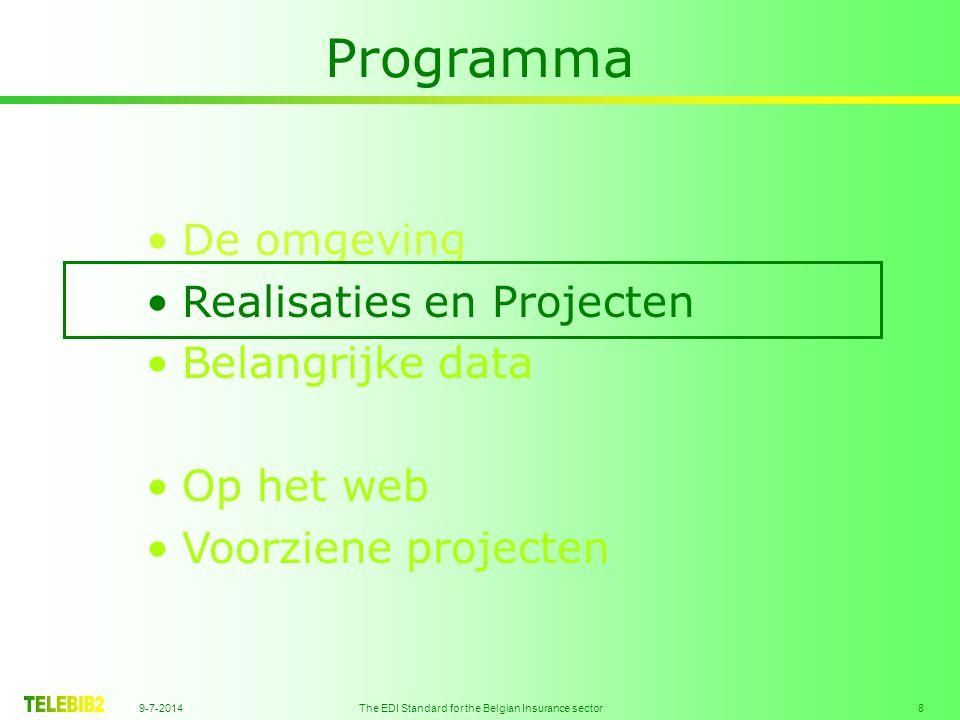 9-7-2014 The EDI Standard for the Belgian Insurance sector 9 Realisaties en Projecten Jaar van de analyse >...