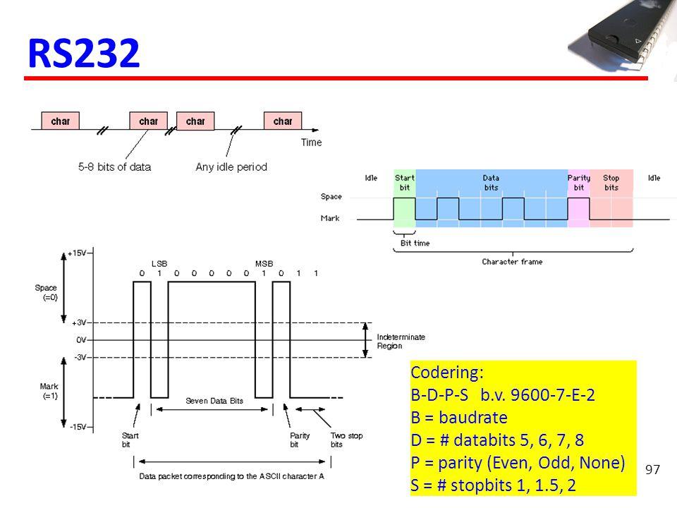 97 RS232 Codering: B-D-P-S b.v.