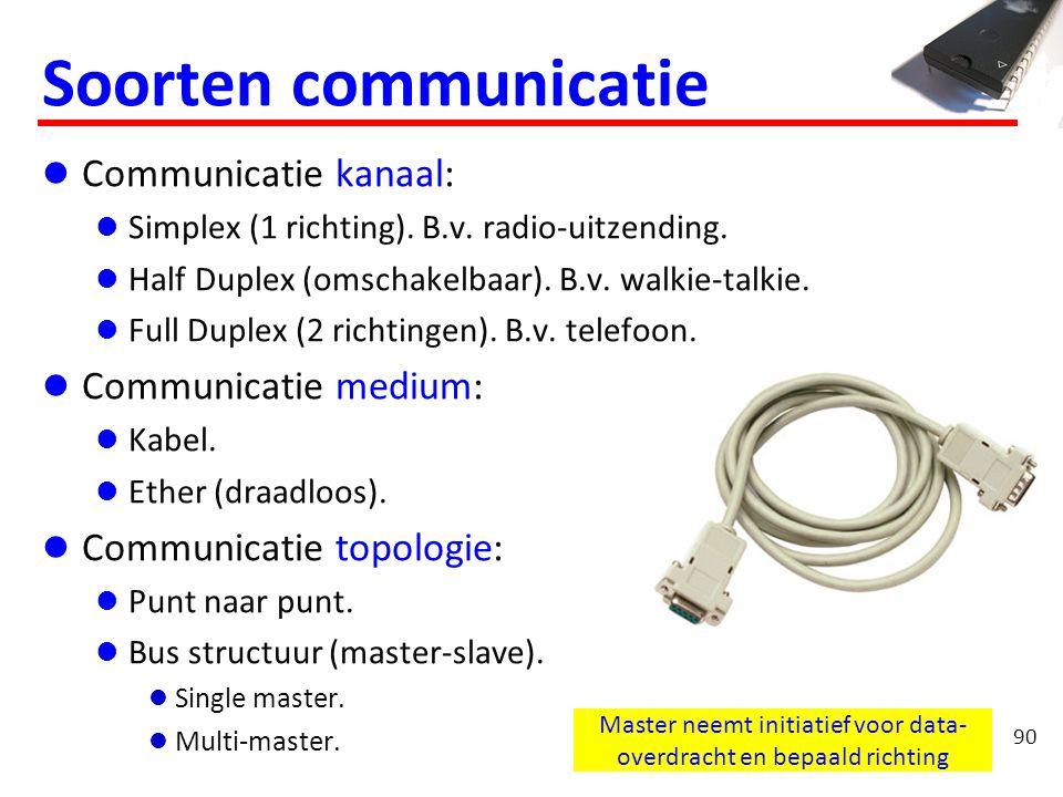 90 Soorten communicatie Communicatie kanaal: Simplex (1 richting). B.v. radio-uitzending. Half Duplex (omschakelbaar). B.v. walkie-talkie. Full Duplex