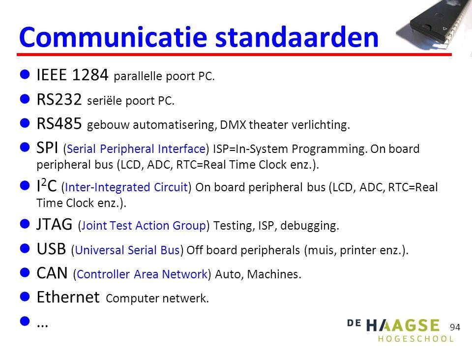94 Communicatie standaarden IEEE 1284 parallelle poort PC. RS232 seriële poort PC. RS485 gebouw automatisering, DMX theater verlichting. SPI (Serial P