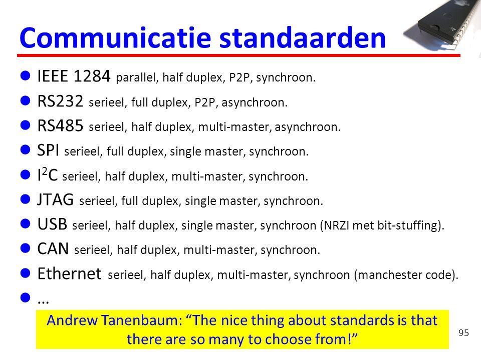 95 Communicatie standaarden IEEE 1284 parallel, half duplex, P2P, synchroon. RS232 serieel, full duplex, P2P, asynchroon. RS485 serieel, half duplex,