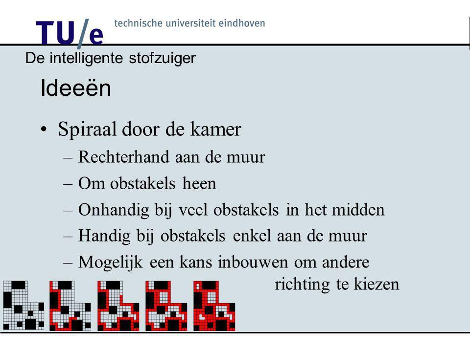 De intelligente stofzuiger Uitwerking Kamer representeren als graaf –Eulercircuit door de kamer zoeken –Nearest neighbour algoritme