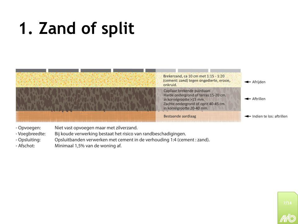 1. Zand of split 7/14