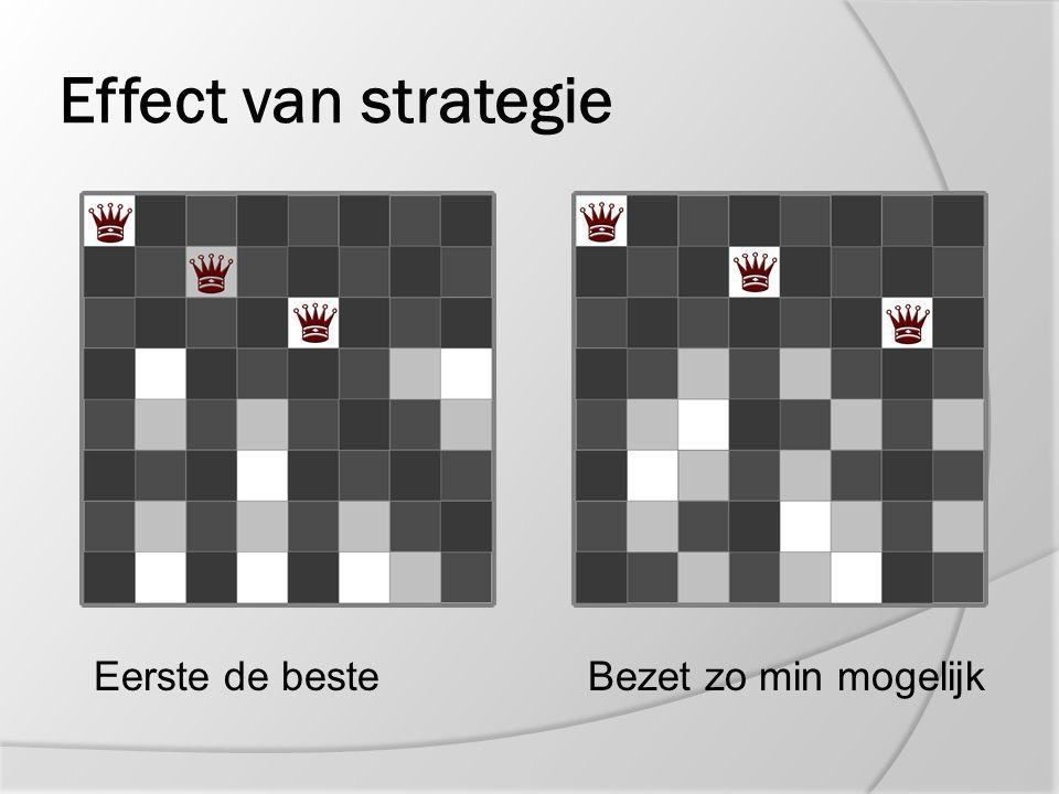 Effect van strategie Eerste de beste Bezet zo min mogelijk
