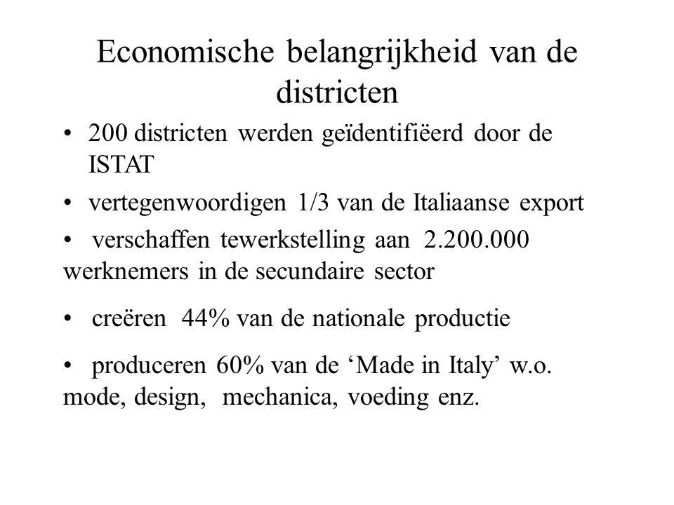 Economische belangrijkheid van de districten 200 districten werden geïdentifiëerd door de ISTAT vertegenwoordigen 1/3 van de Italiaanse export verschaffen tewerkstelling aan 2.200.000 werknemers in de secundaire sector creëren 44% van de nationale productie produceren 60% van de 'Made in Italy' w.o.