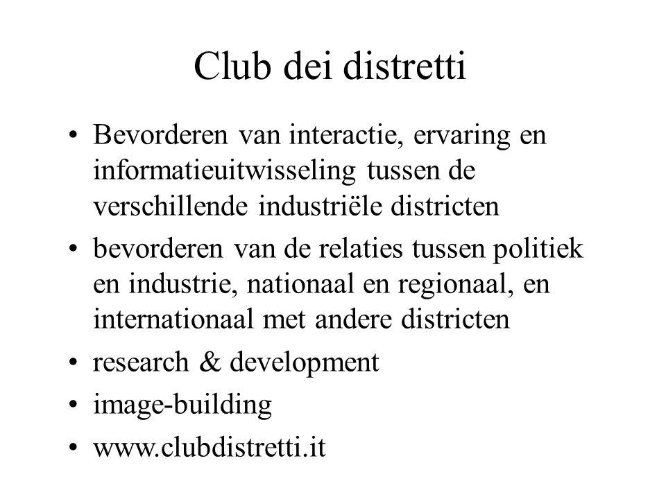 Club dei distretti Bevorderen van interactie, ervaring en informatieuitwisseling tussen de verschillende industriële districten bevorderen van de relaties tussen politiek en industrie, nationaal en regionaal, en internationaal met andere districten research & development image-building www.clubdistretti.it