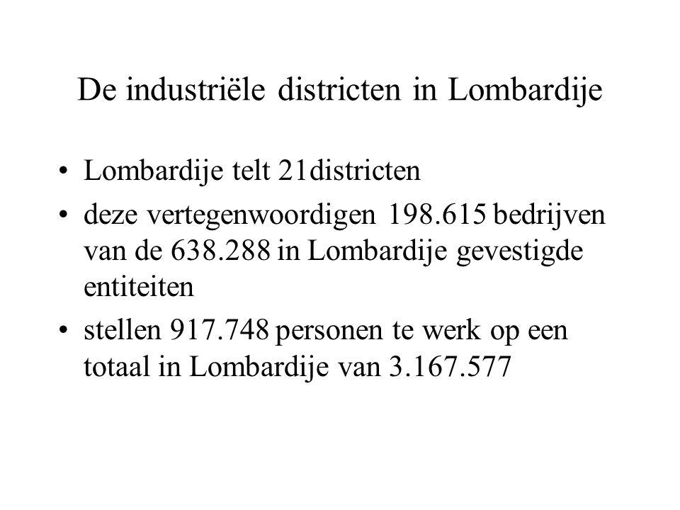 De industriële districten in Lombardije Lombardije telt 21districten deze vertegenwoordigen 198.615 bedrijven van de 638.288 in Lombardije gevestigde entiteiten stellen 917.748 personen te werk op een totaal in Lombardije van 3.167.577