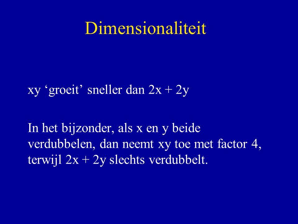 Dimensionaliteit xy 'groeit' sneller dan 2x + 2y In het bijzonder, als x en y beide verdubbelen, dan neemt xy toe met factor 4, terwijl 2x + 2y slecht