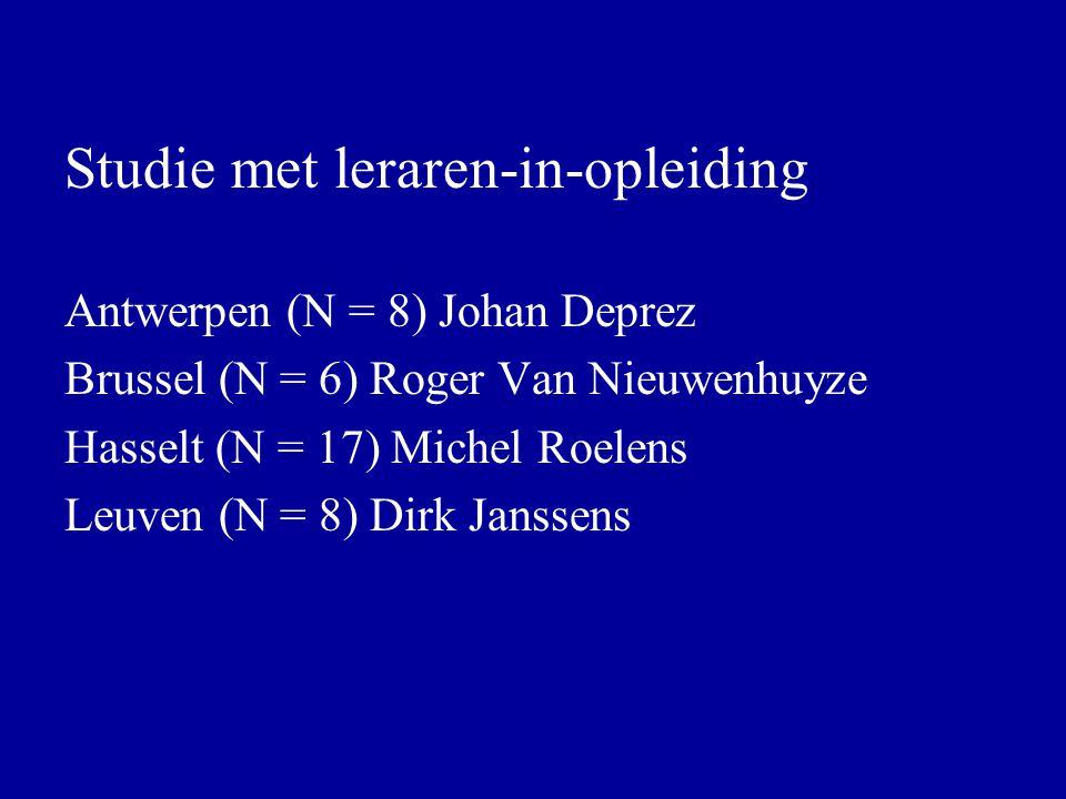 Studie met leraren-in-opleiding Antwerpen (N = 8) Johan Deprez Brussel (N = 6) Roger Van Nieuwenhuyze Hasselt (N = 17) Michel Roelens Leuven (N = 8) D