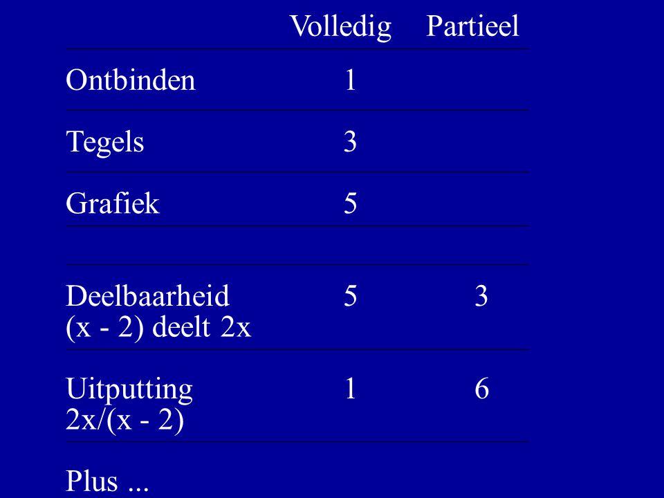 Ontbinden Tegels Grafiek Deelbaarheid (x - 2) deelt 2x Uitputting 2x/(x - 2) Plus... Volledig Partieel 1 3 5 5 1 3 6