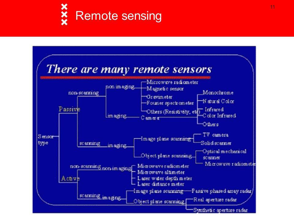 11 Remote sensing