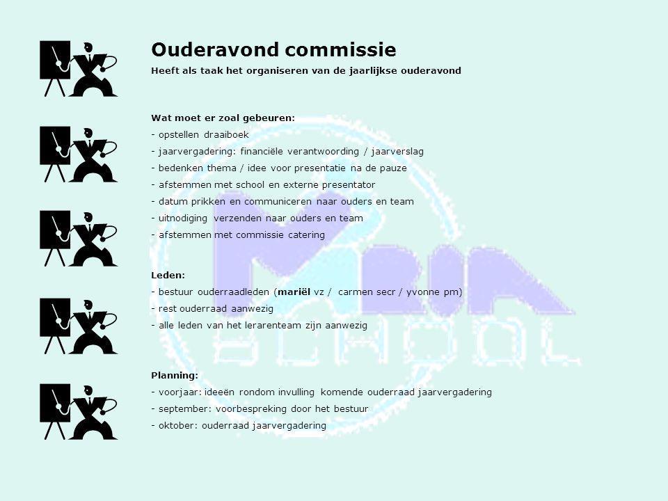 Ouderavond commissie Heeft als taak het organiseren van de jaarlijkse ouderavond Wat moet er zoal gebeuren: - opstellen draaiboek - jaarvergadering: f