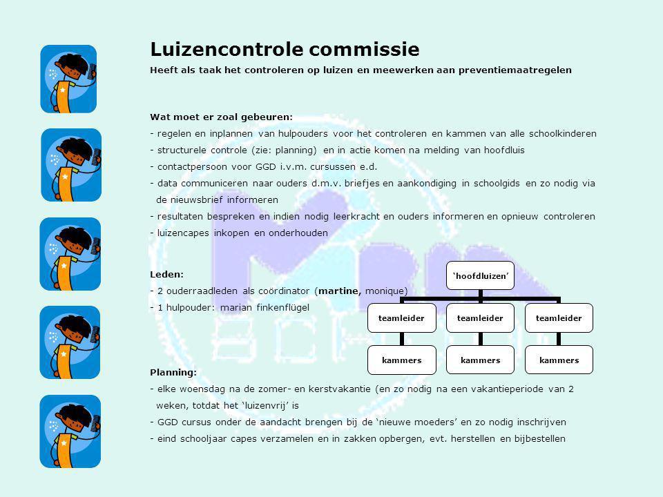 Luizencontrole commissie Heeft als taak het controleren op luizen en meewerken aan preventiemaatregelen Wat moet er zoal gebeuren: - regelen en inplan